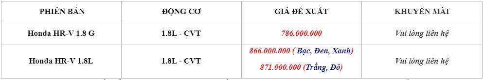Bảng giá Honda HR-V