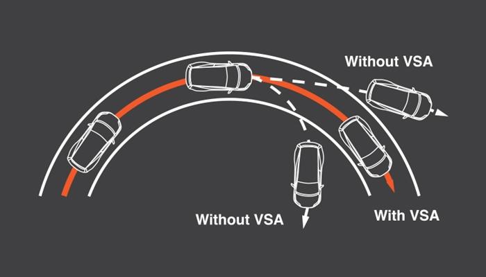 Cân bằng điện tử VSA