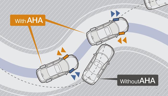 Hệ thống hỗ trợ đánh lái chủ động