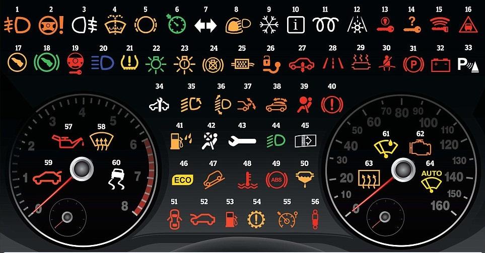 ký hiện đèn cảnh báo lỗi trên xe ô tô