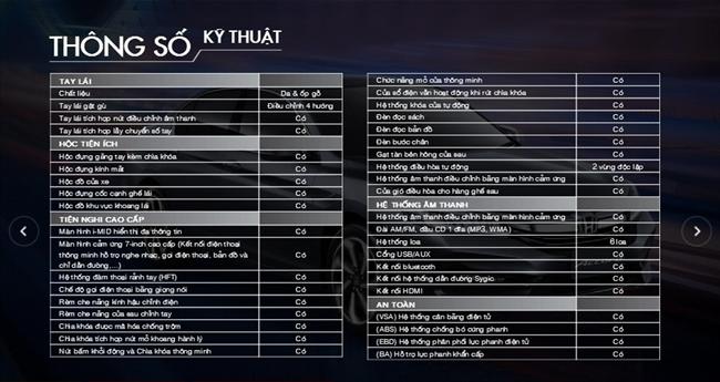 Thông số kỹ thuật Honda Accord 4