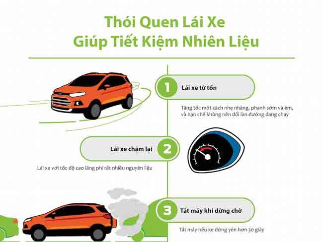 Thói que lái xe tiết kiệm nhiên liệu