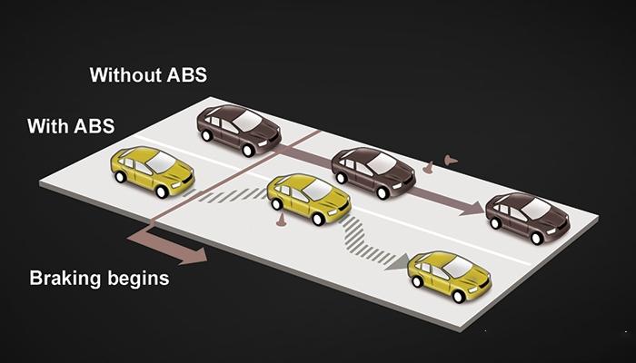 Chống bó cứng phanh ABS