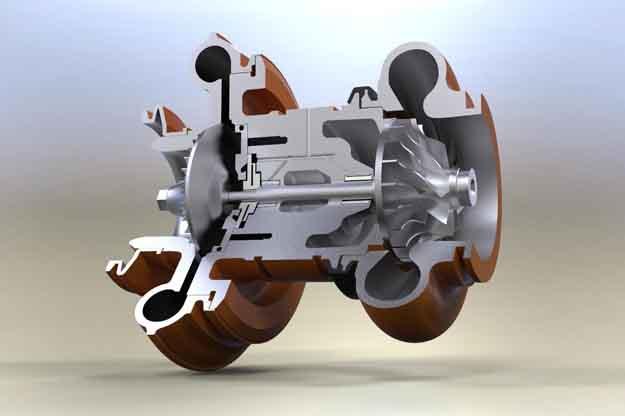 Bộ động cơ tăng áp là gì? Tìm hiểu chi tiết về bộ tăng áp động cơ xe ô tô - muabanoto24h.com