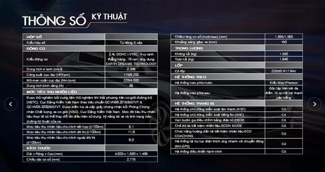 Thông số kỹ thuật Honda Accord 1