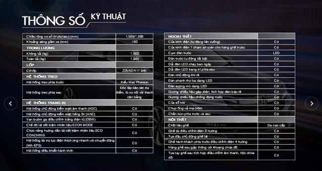 Thông số kỹ thuật Honda Accord 2