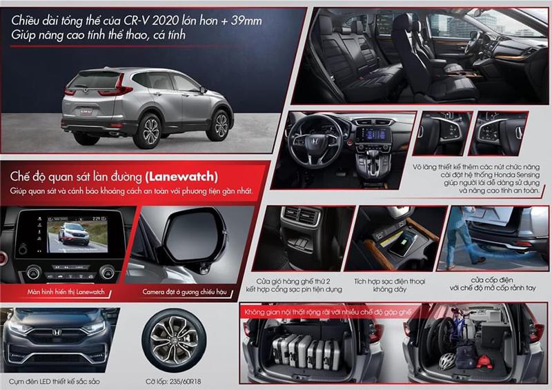 Tổng thể Nội Ngoại thất Honda CrV 2020