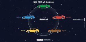 Mệnh Mộc mua xe màu gì
