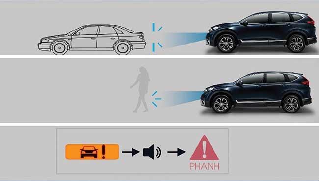 Trang bị an toàn trên Honda CR-V 2021